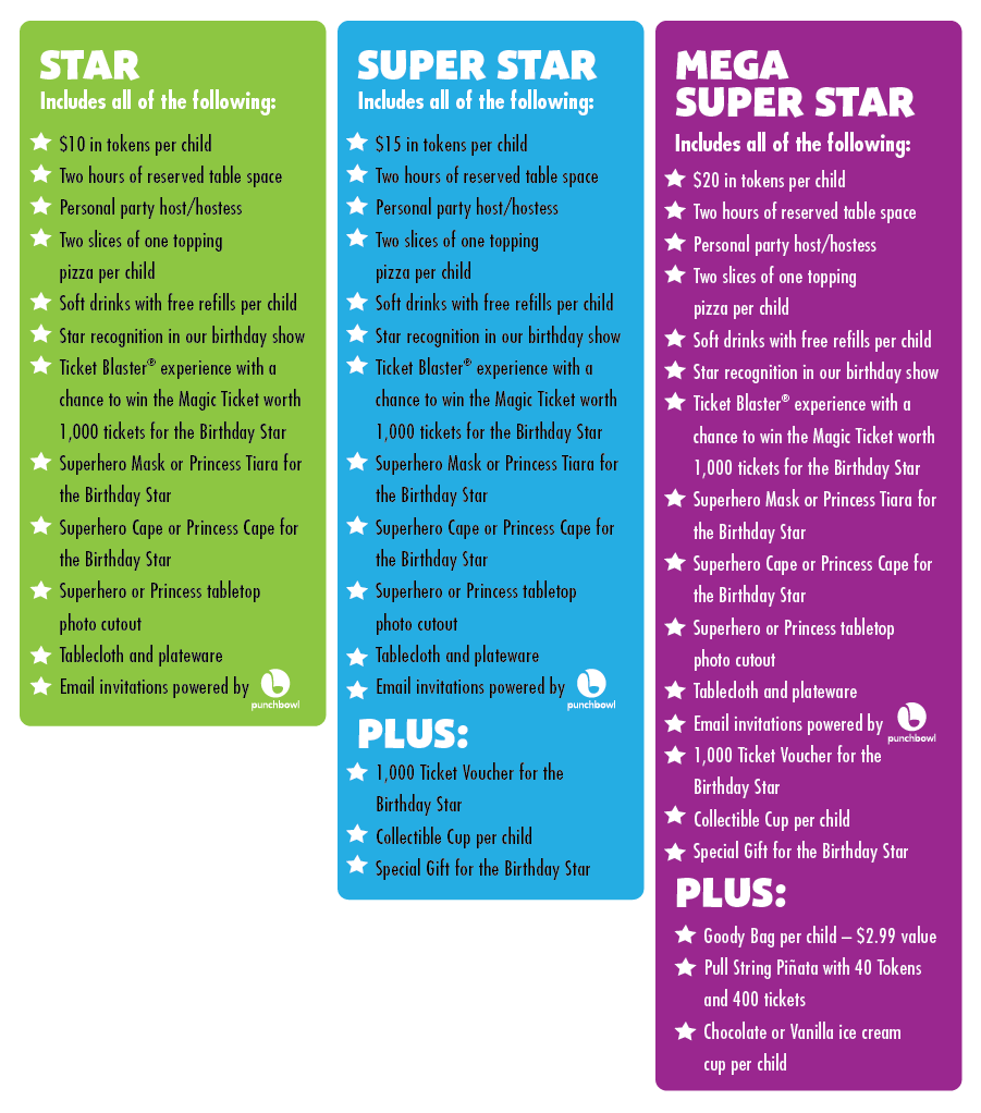 Chuck E Cheese birthday party packages Birthday Pinterest