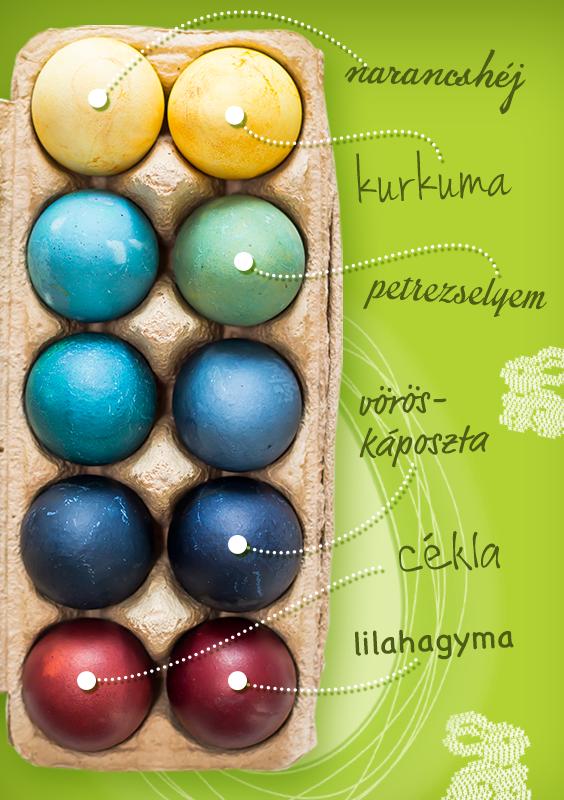 Gondoltad volna, hogy ennyire egyszerű a tojásfestés természetes anyagokkal? #Tesco #TescoHúsvét #Húsvét #husvet #tojas #tojasfestes #termeszetes #tescomagyarorszag