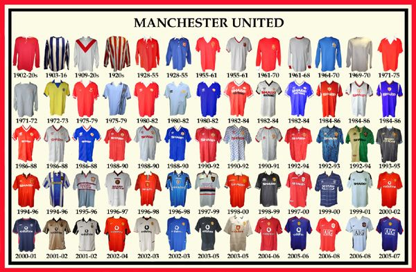 finest selection f276d ba942 The evolution of Manchester United's jerseys | Manchester ...