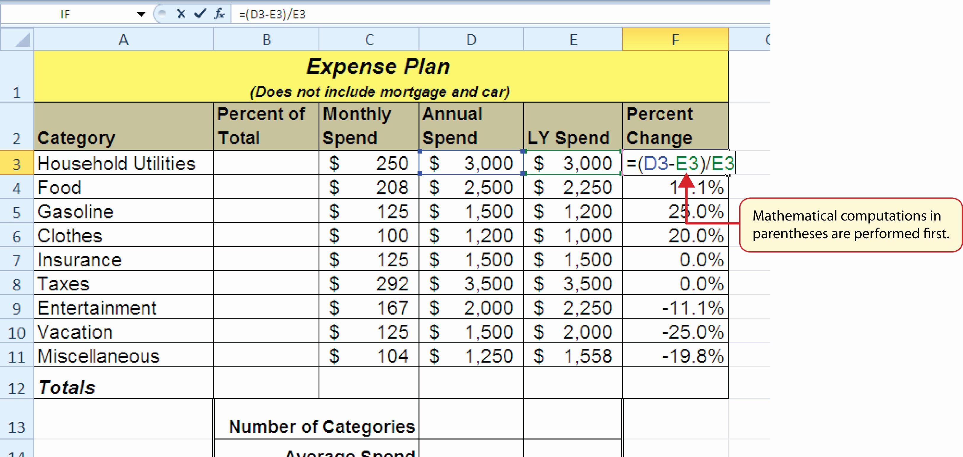 New Excel Loan Payoff Calculator Exceltemplate Xls Xlstemplate
