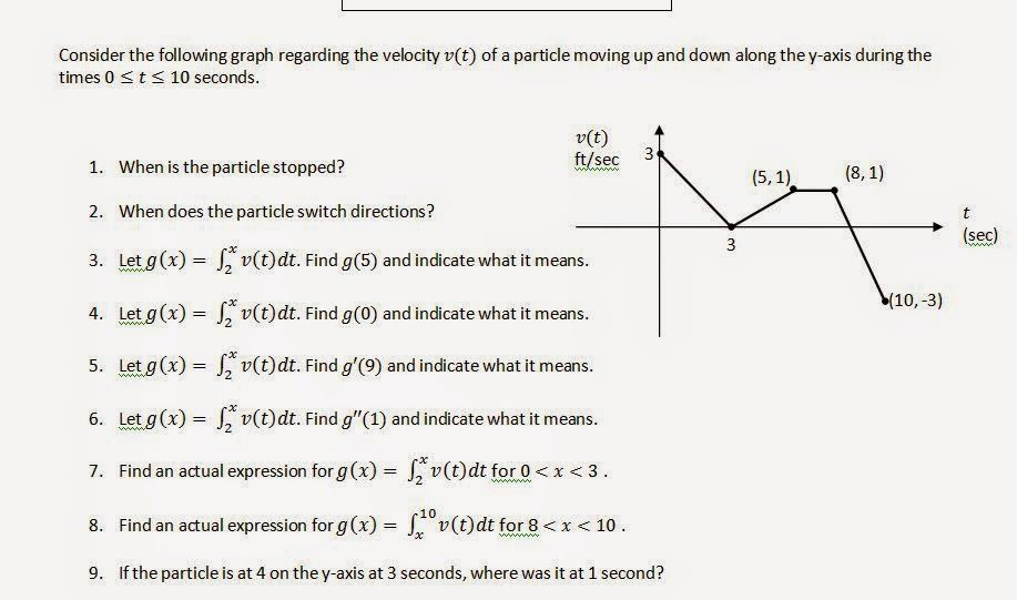Math Teacher Mambo Calculus Motion And Accumulation Combined