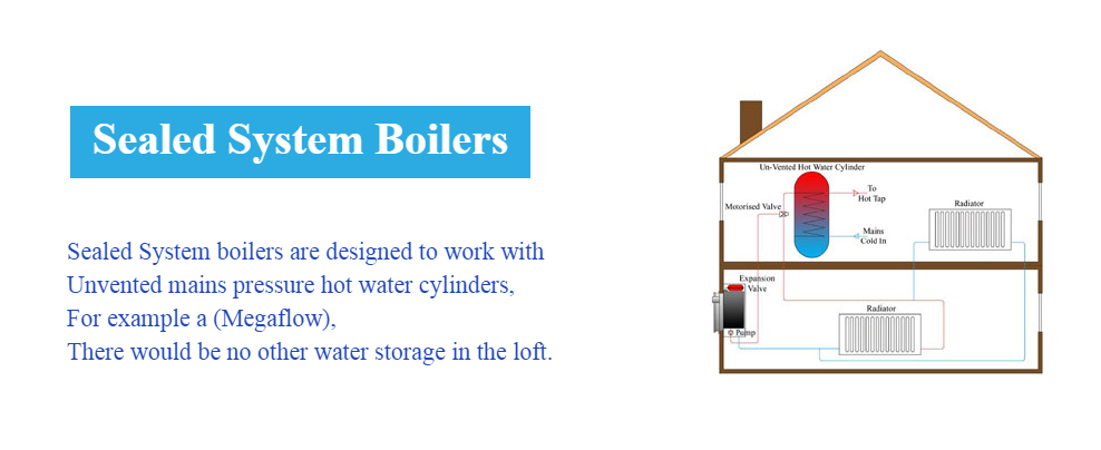 How a sealed system looks with system boiler and mains pressure hot ...