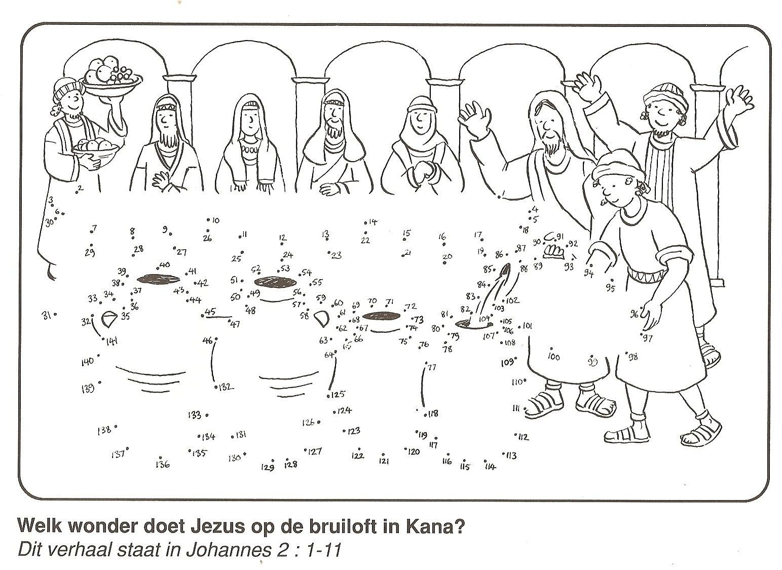 What Miracle Does Jesus At The Wedding In Cana From Dot To Dot