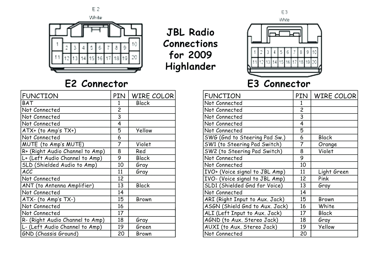 Kw Wiring Diagram - Service Disconnect Wiring Diagram for Wiring Diagram  Schematics | Jvc Kw R500 Car Stereo Wiring Diagram |  | Wiring Diagram Schematics