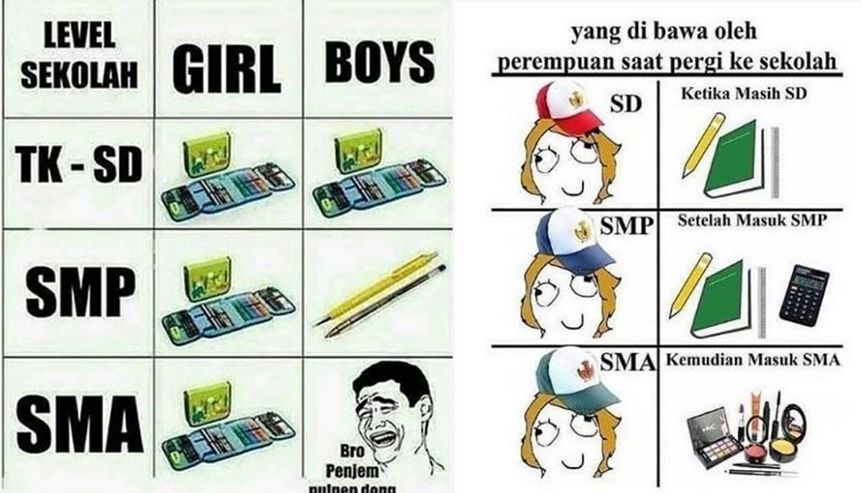Meme Tuman Versi Psht Blog Meme Terbaru Meme Meme Lucu Kartun