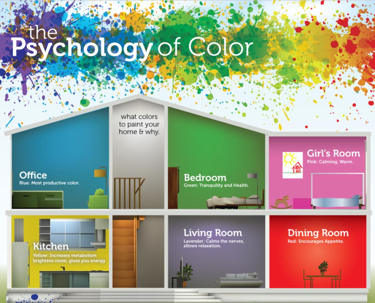 Colors web design psychology - Color Psychology Psychology Of Colordesign Awardsweb
