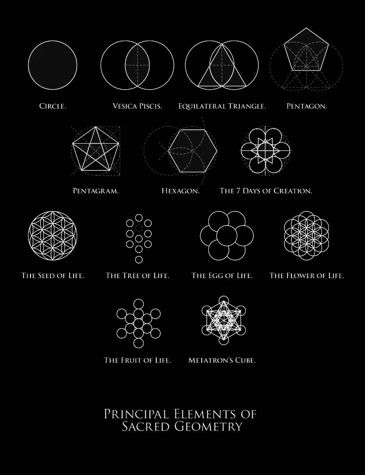 Symbols Of Sacred Geometry Primal Archetypes Stillness In The