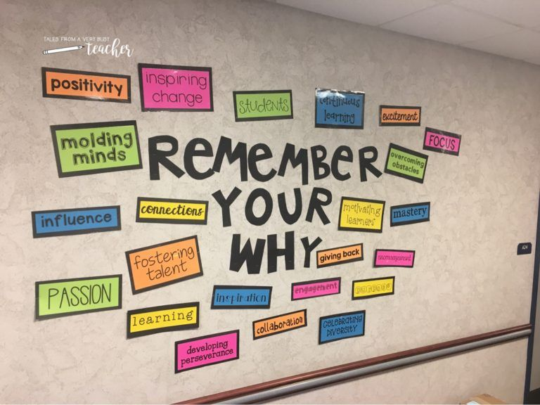 Staff Room Bulletin Board Set {Remember Your Why} #employeeappreciationideas