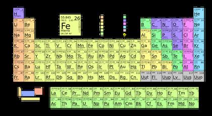 The 25 best imagen tabla periodica ideas on pinterest imagenes the 25 best imagen tabla periodica ideas on pinterest imagenes de tabla periodica la tabla periodica and tabla peridica de qumica urtaz Gallery