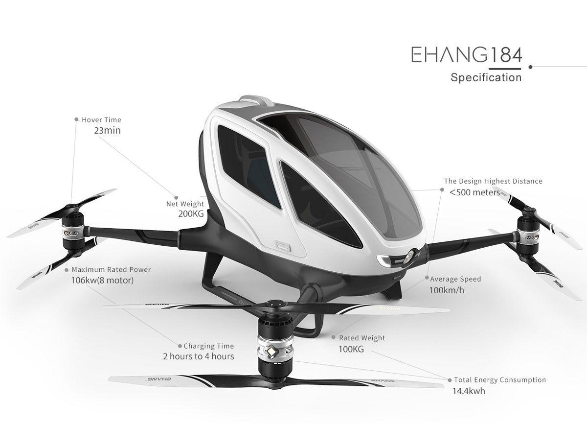 Ehang 184 Aav Lifesize Rideable Drone Dudeiwantthat Stuff. Ehang 184 Aav Lifesize Rideable Drone Dudeiwantthat. Wiring. Ehang Drone Wiring Diagram At Scoala.co