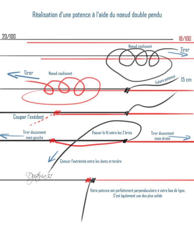 technique de p che la mouche en r servoir par dipteria31 r alisation d 39 une potence p che. Black Bedroom Furniture Sets. Home Design Ideas