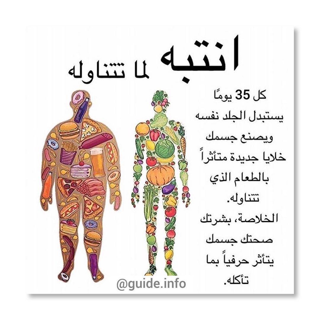 هل تعلم أن خلايا الجلد تتجدد كل 35 يوم ٠ ٠ لذلك إنتبه جيدا للأطعمة التي تتناولها Health And Fitness Magazine Health Facts Fitness Health And Wellness Center