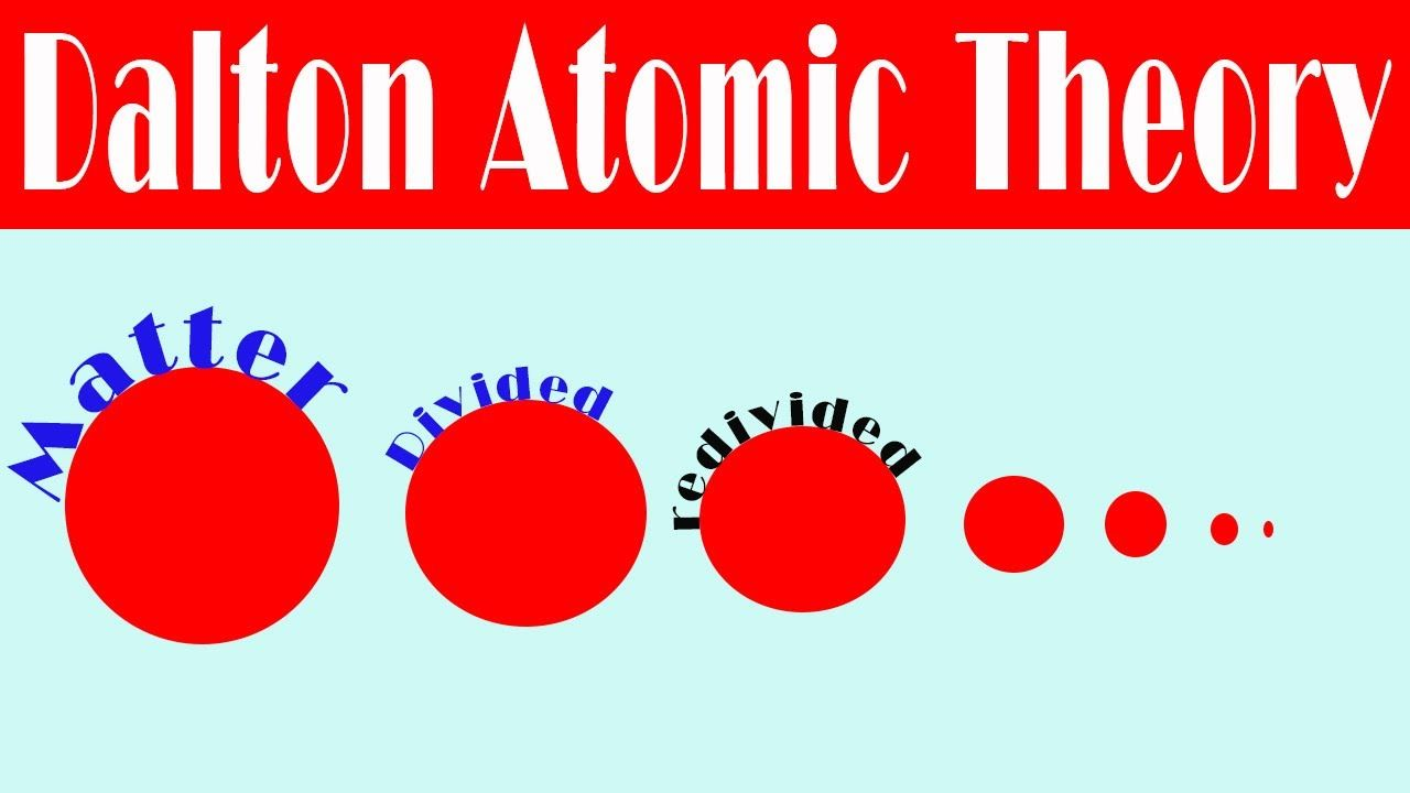 dalton atomic theory in Urdu Hindi Lecture Chemistry for all ...