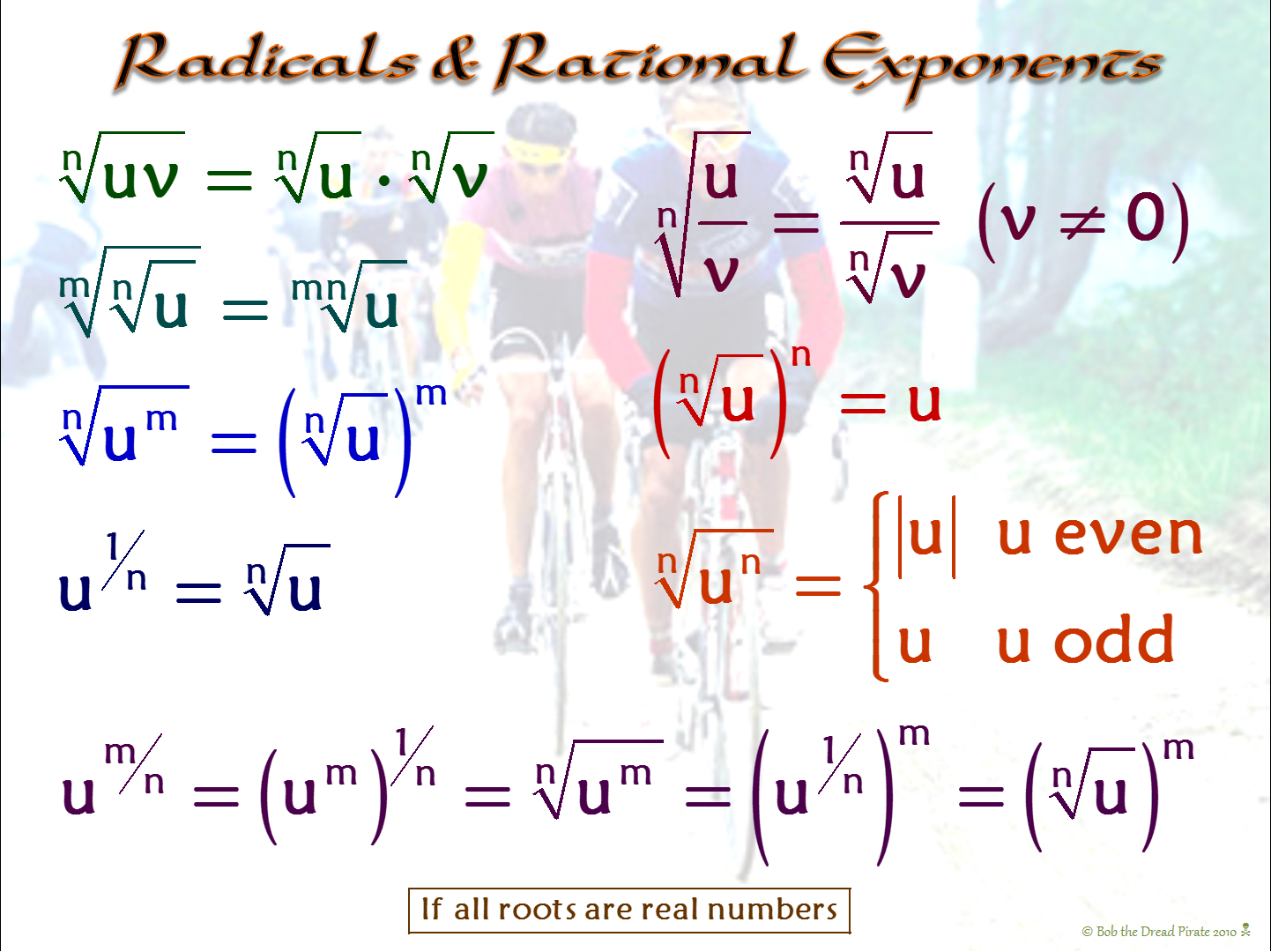 Rules for Radicals & Rational Exponents Radicals math