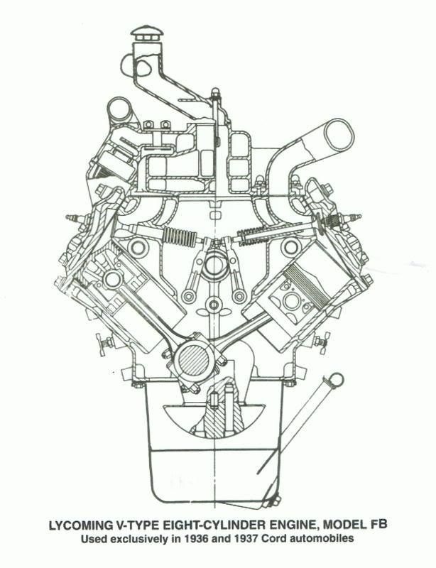 1936 Ford V8 Engine Diagram