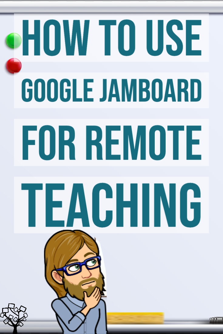 How To Use Google Jamboard For Remote Teaching Teaching Technology Google Education Digital Learning Classroom