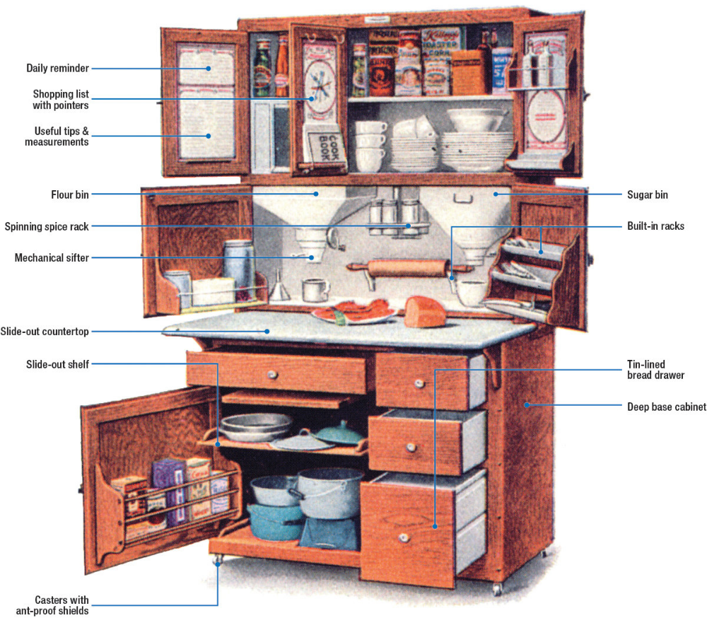 Famous Furniture The Hoosier Cabinet Hoosier Cabinet Hoosier Cabinets Furniture