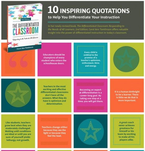 10 Inspiring Quotations To Help You Differentiate Instruction