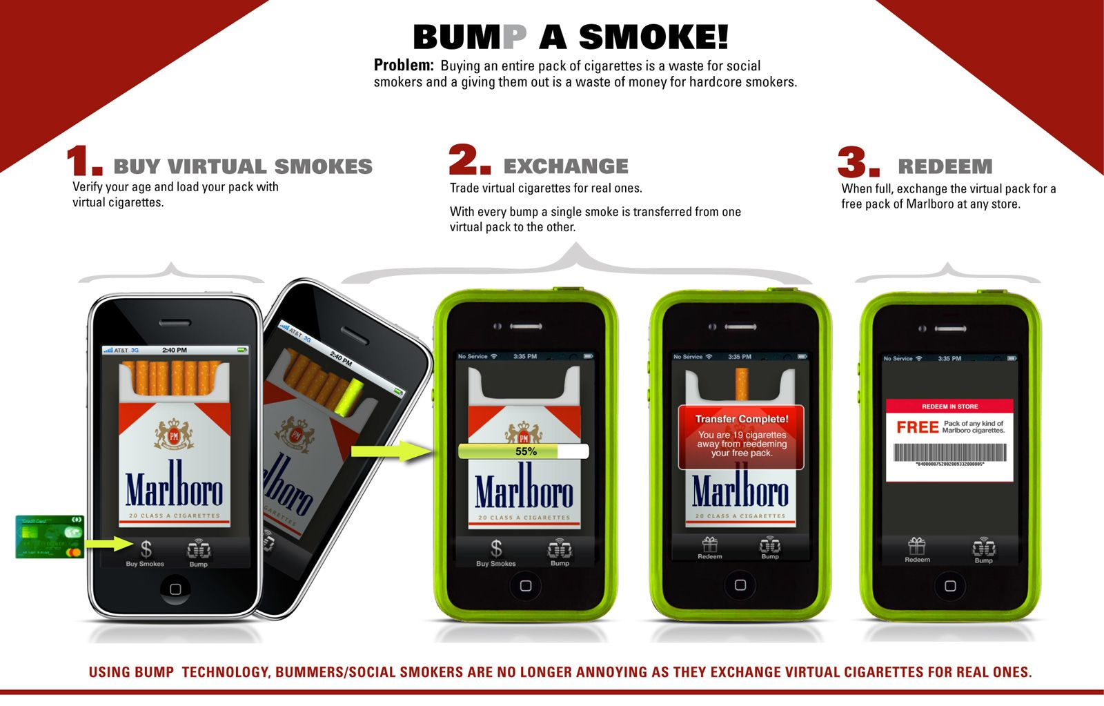 Pin by Melissa Perrotte on tobacco Smoke, Bump, Creative