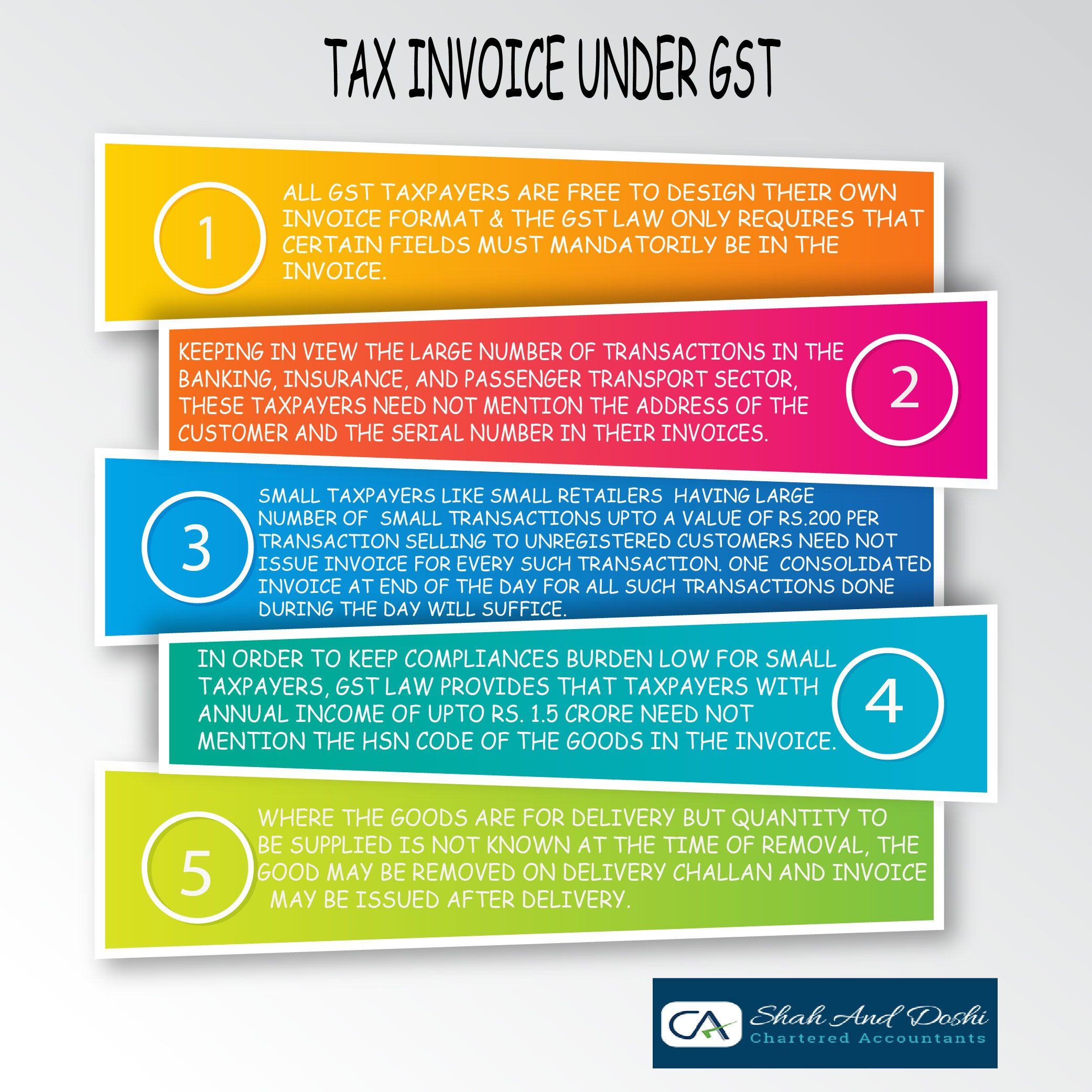 An Invoice Is Required For Every Form Of Supply Such As Transfer Barter Exchange License Rental Lease Or Disposal Gst Requir Invoicing Invoice Format Tax