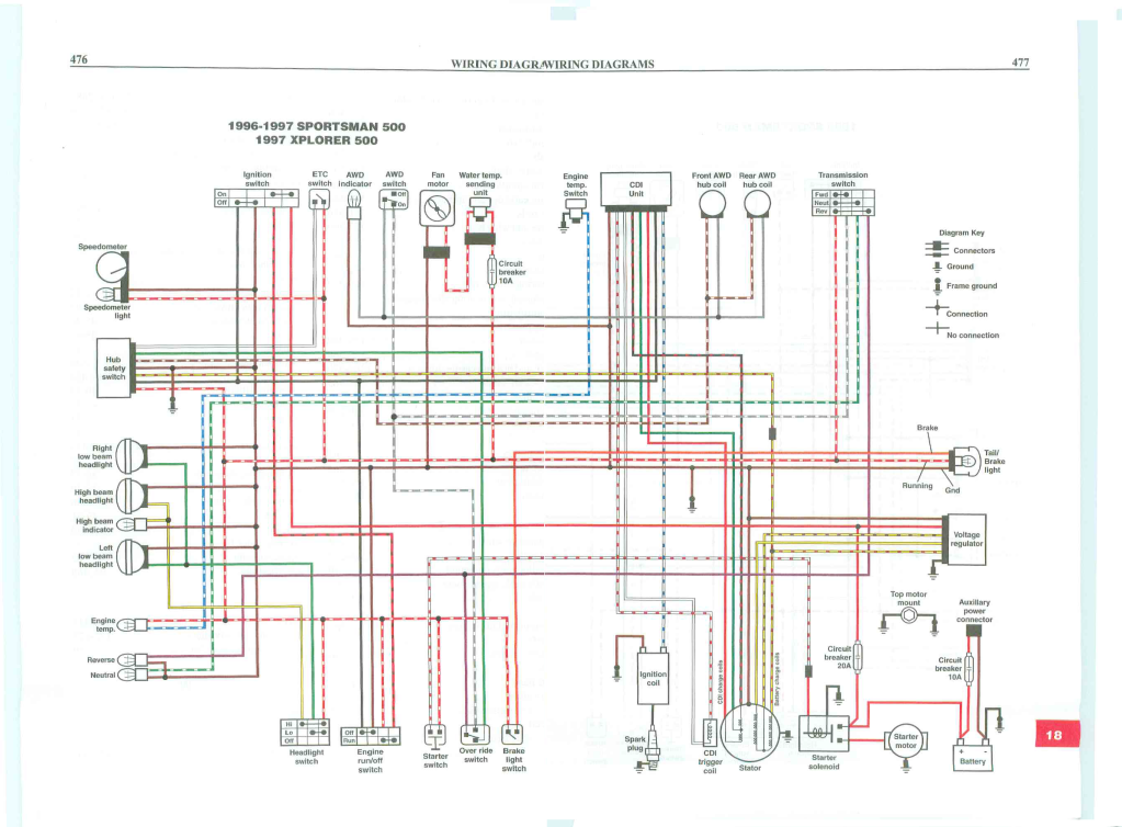 polaris xplorer wiring diagram wiring diagram schematics rh alfrescosolutions co 1995 Polaris Sportsman 400 Engine 2002 Polaris Sportsman 400