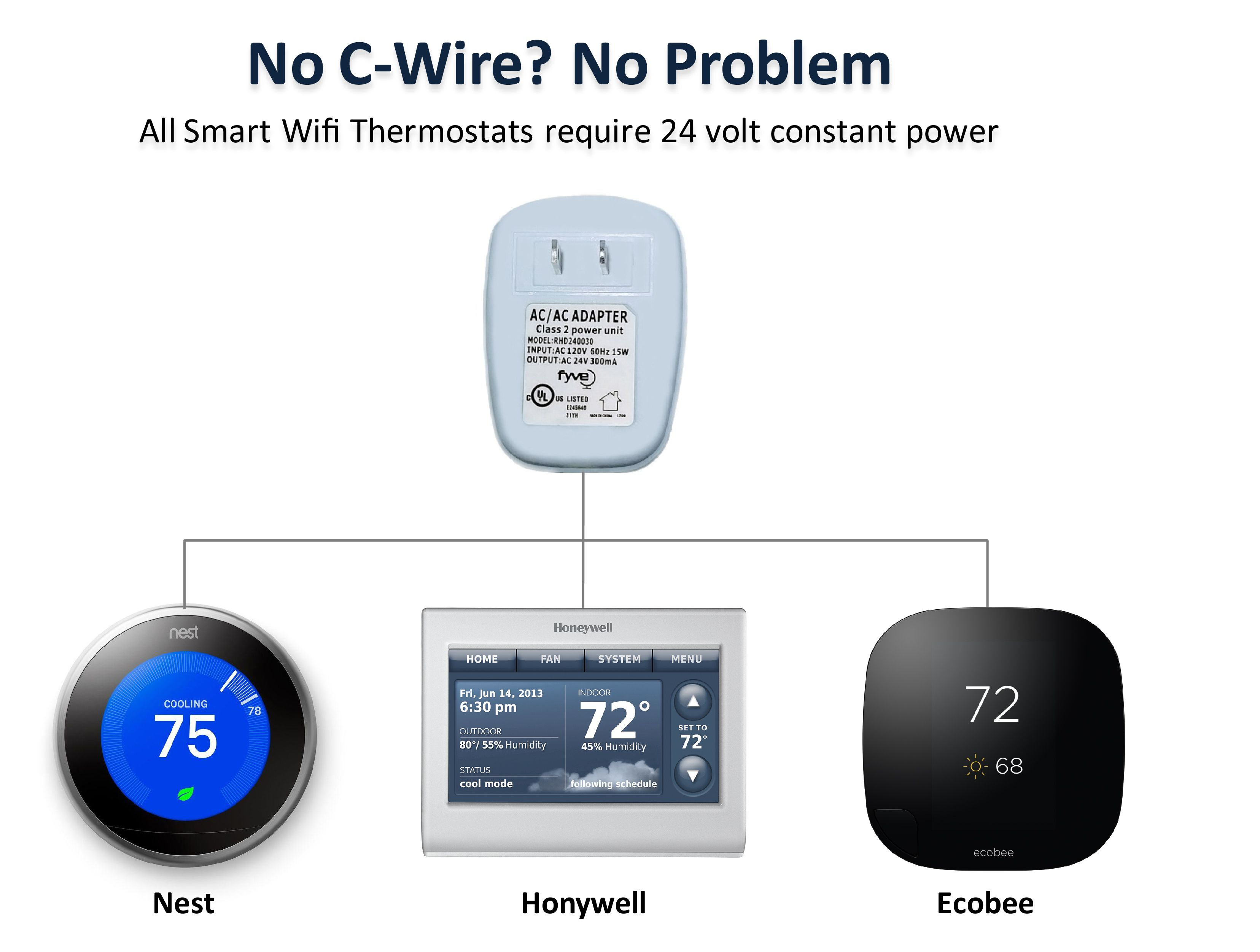 Want A Snazzy New Wifi Thermostat But Your Home Has Outdated Wiring No C Wire Want The New Nest Ecobee Sensi Or Hone Ecobee Doorbell Transformer Honeywell