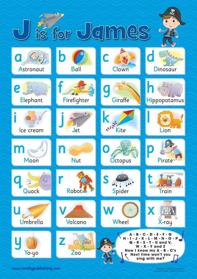 Lovely personalised Alphabet Chart, your first Alphabet Chart with ...