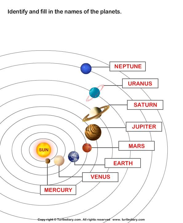 Label the Solar System Answer | Solar system worksheets ...