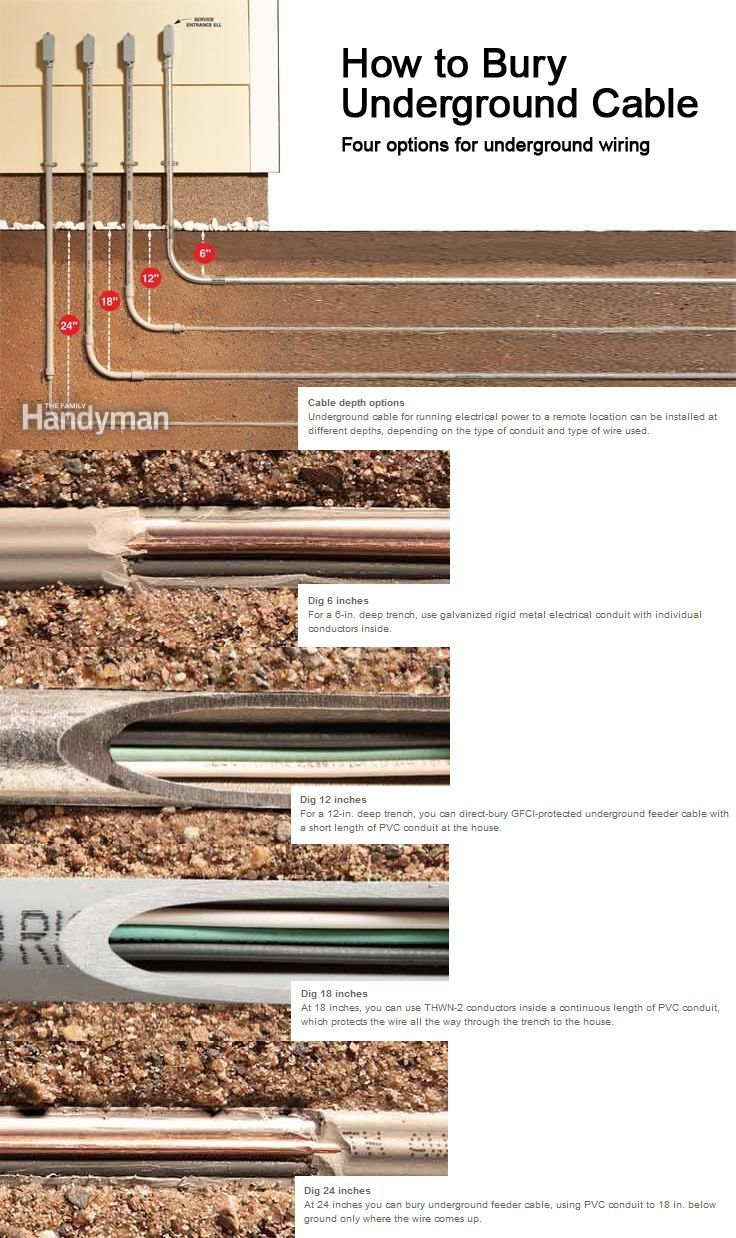 How To Bury Underground Cable Things Build Pinterest Way Switch Wiring Diagram Diy Rewire Light Switches Try