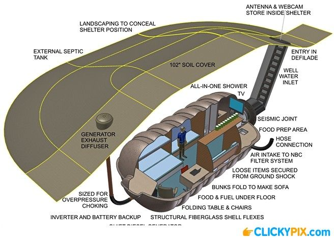 Doomsday Preppers Bunkers and Stuff | Get Your Geek On | Pinterest ...