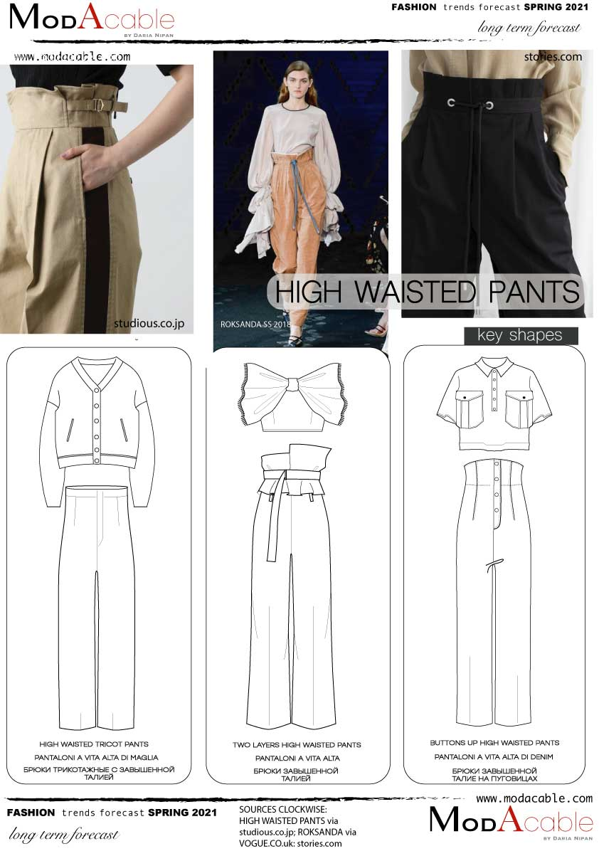 Spring 7 trend High waisted pants  Fashion trend forecast