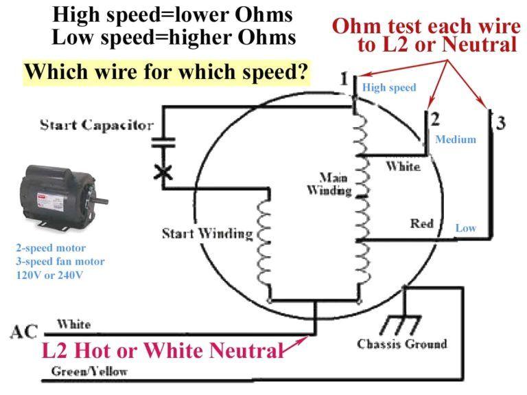 Loncin 110cc Wiring Diagram Kuwaitigenius Me Fan Motor Ceiling Fan Wiring Electric Cooling Fan