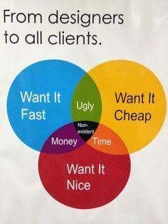 Graphic Designer Google Search Inspiration Pinterest