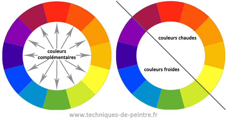 Best Les Couleurs Chaudes Photos - Bikeparty.us - bikeparty.us
