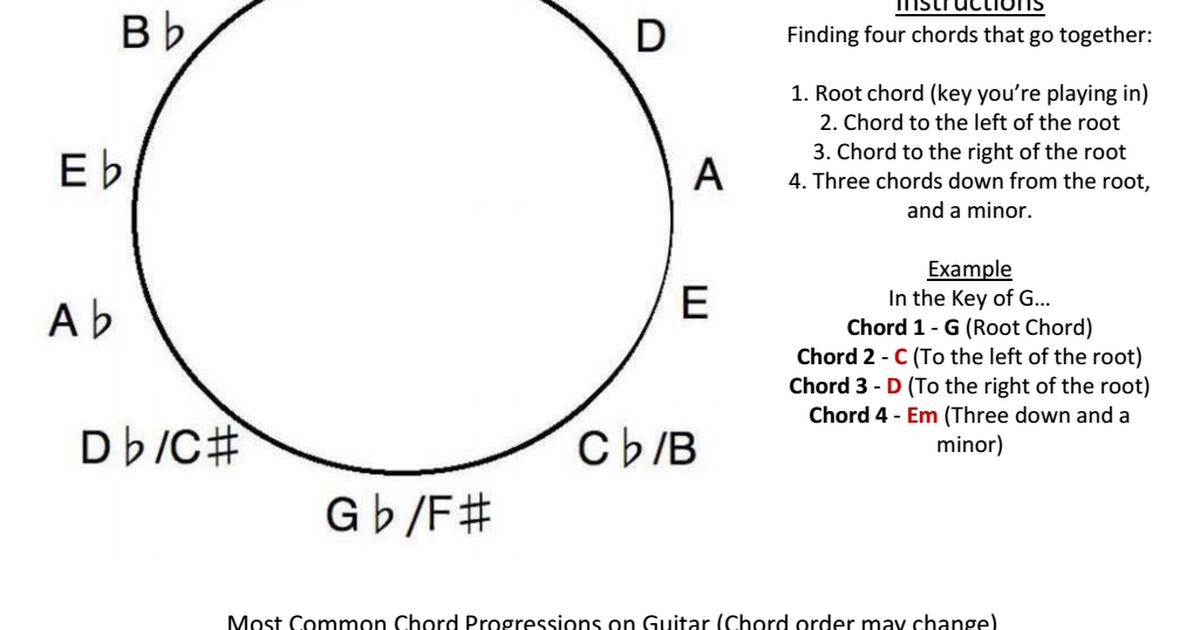 chord progressions chart.pdf | Ukulele | Pinterest