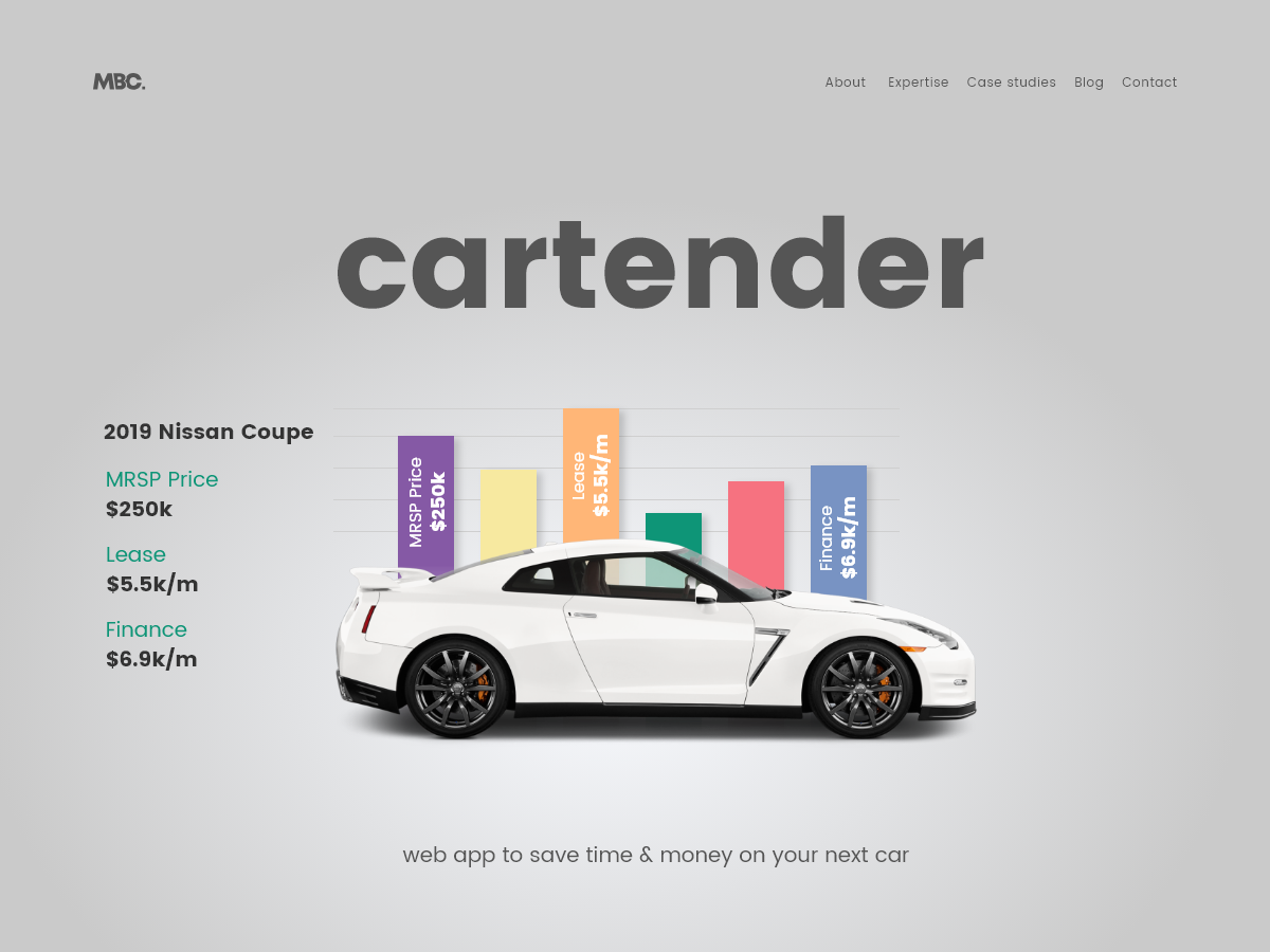 Save Time Money When Buying Leasing Or Financing A Car In 2020 Web Design Agency Finance Web Design Services