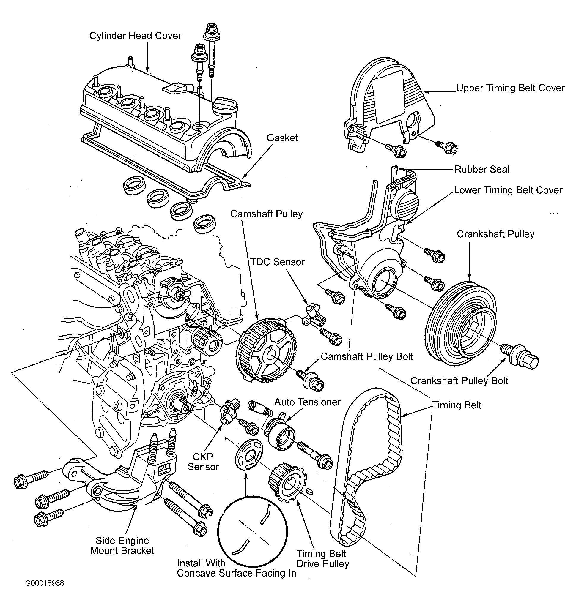 Engine Timing Diagram In 2021 Honda Civic Engine Honda Civic Honda Accord