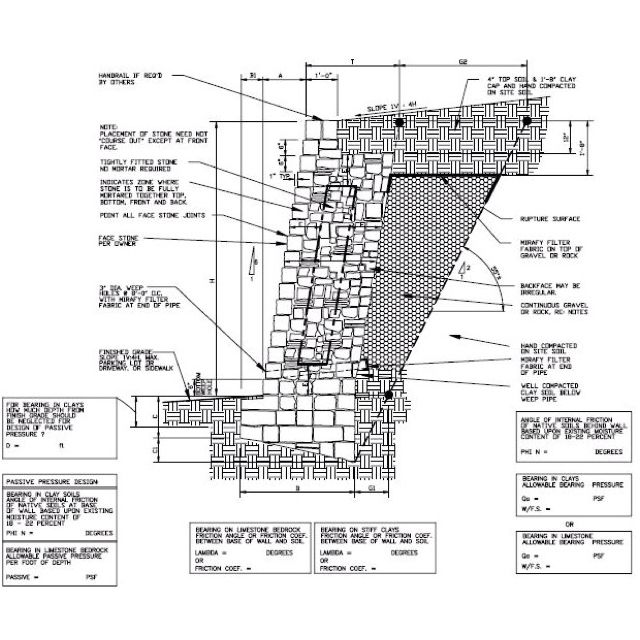 stone wall diagram