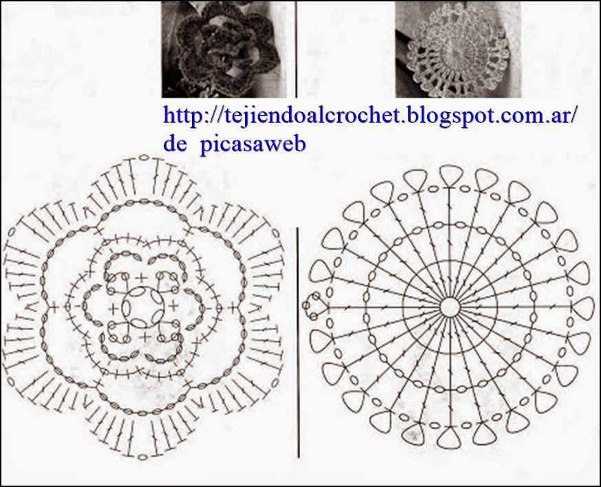 Excelente Crochet Un Patrón De Círculo Viñeta - Manta de Tejer ...