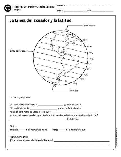 La Línea Del Ecuador Y La Latitud Ciencias Sociales Enseñanza De La Geografía Actividades De Geografía
