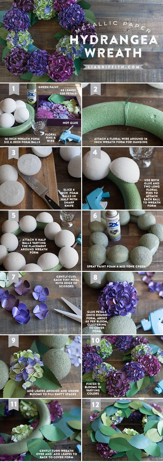 Diy paper hydrangea wreath tutorial arte pinterest paper