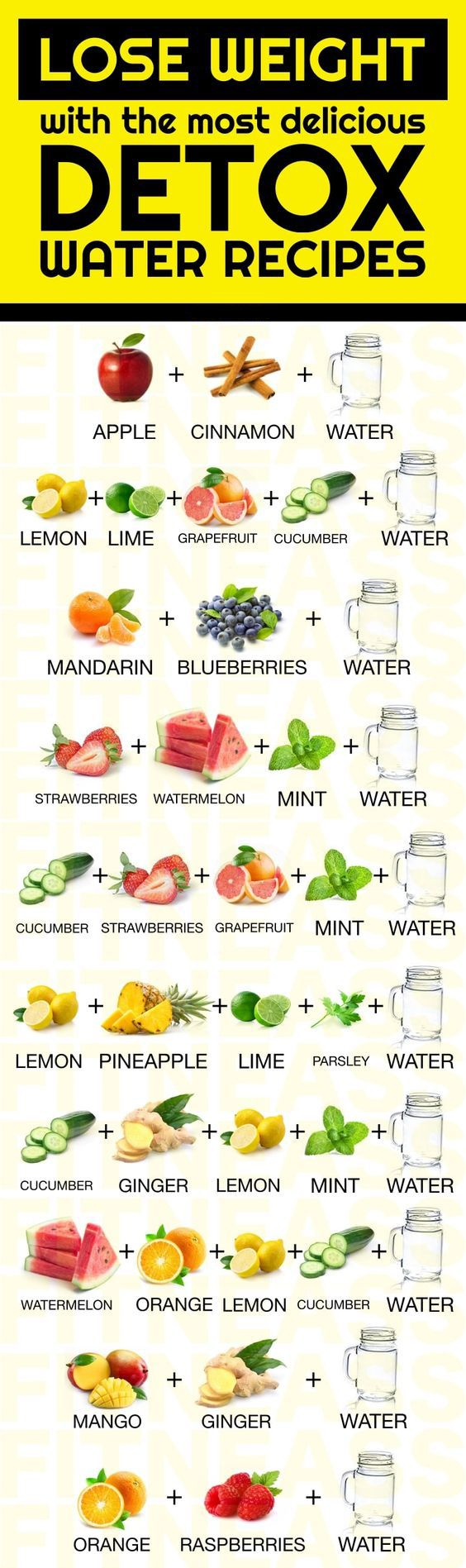 5 Smoothie Recipes For Weight Loss, Healthy Smoothie Recipes – Carey&CleanEatingS