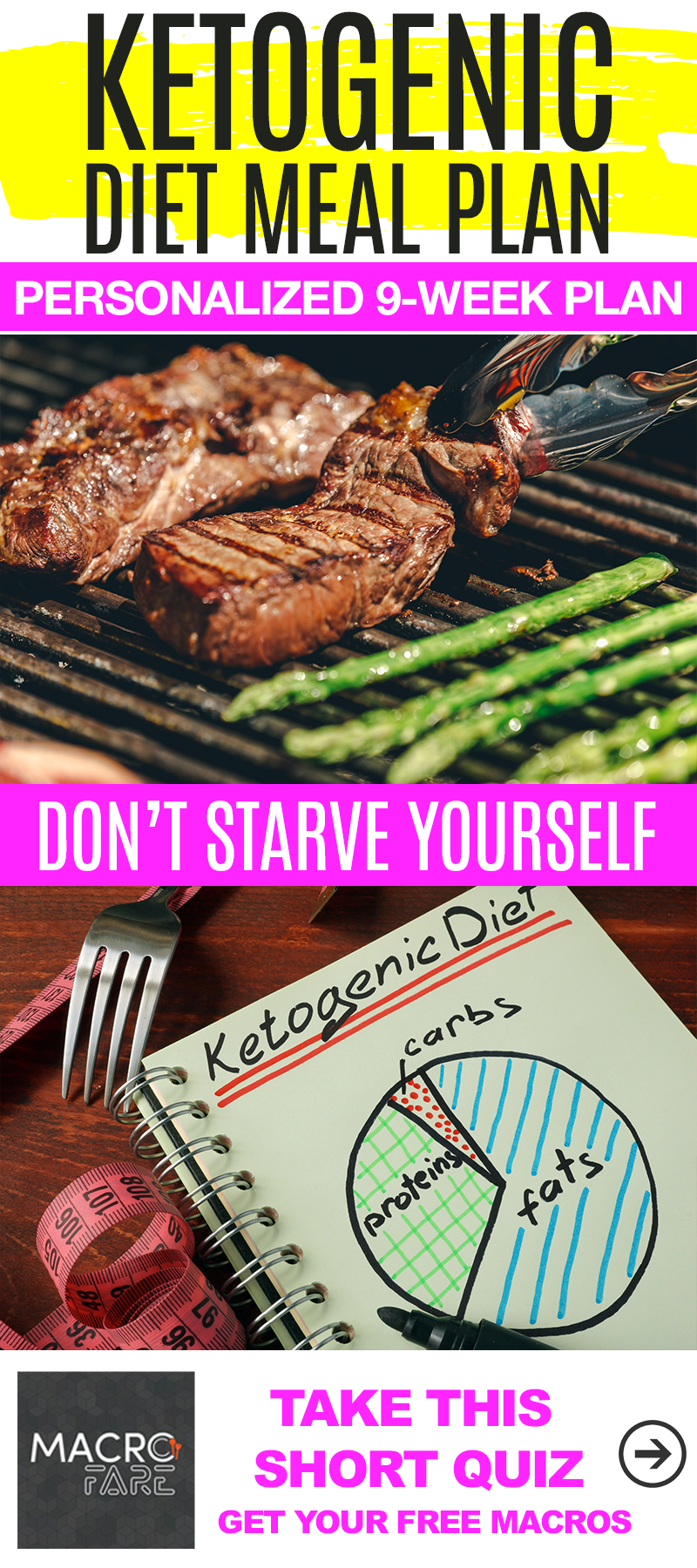 how to create a personalized diet plan
