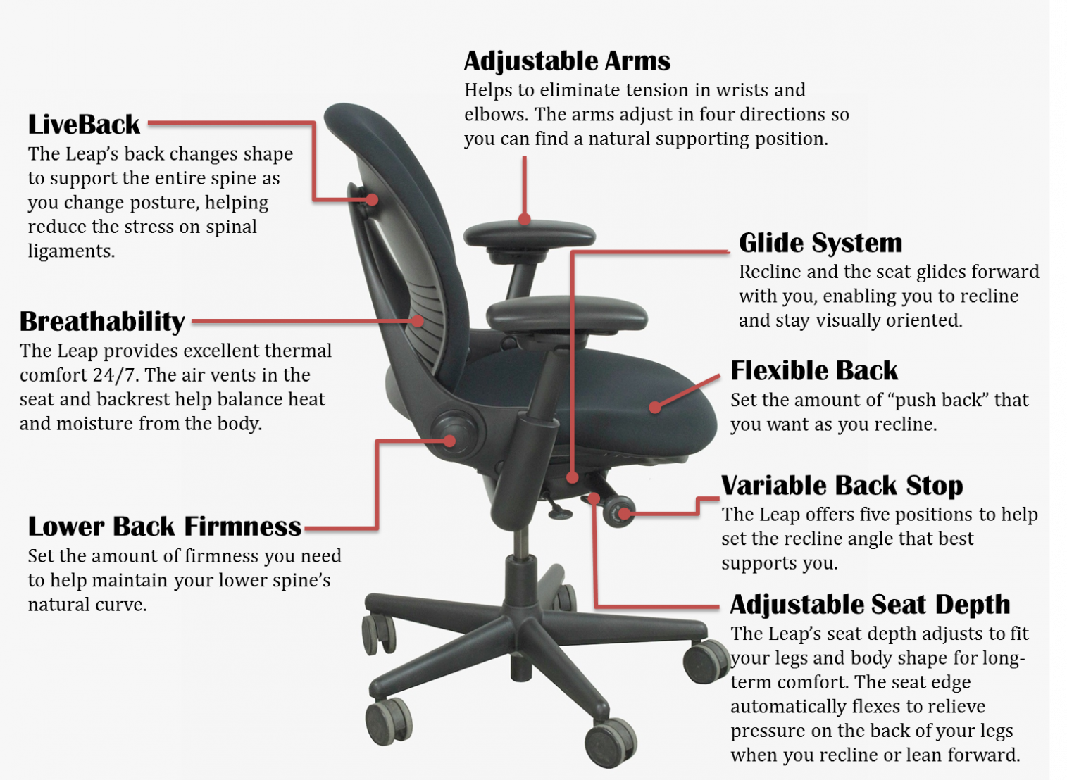 Lane Office Chair Parts Ashley Furniture Home Office Check More At Http Www Drjamesghoodblog Com Lane Office Chair Parts