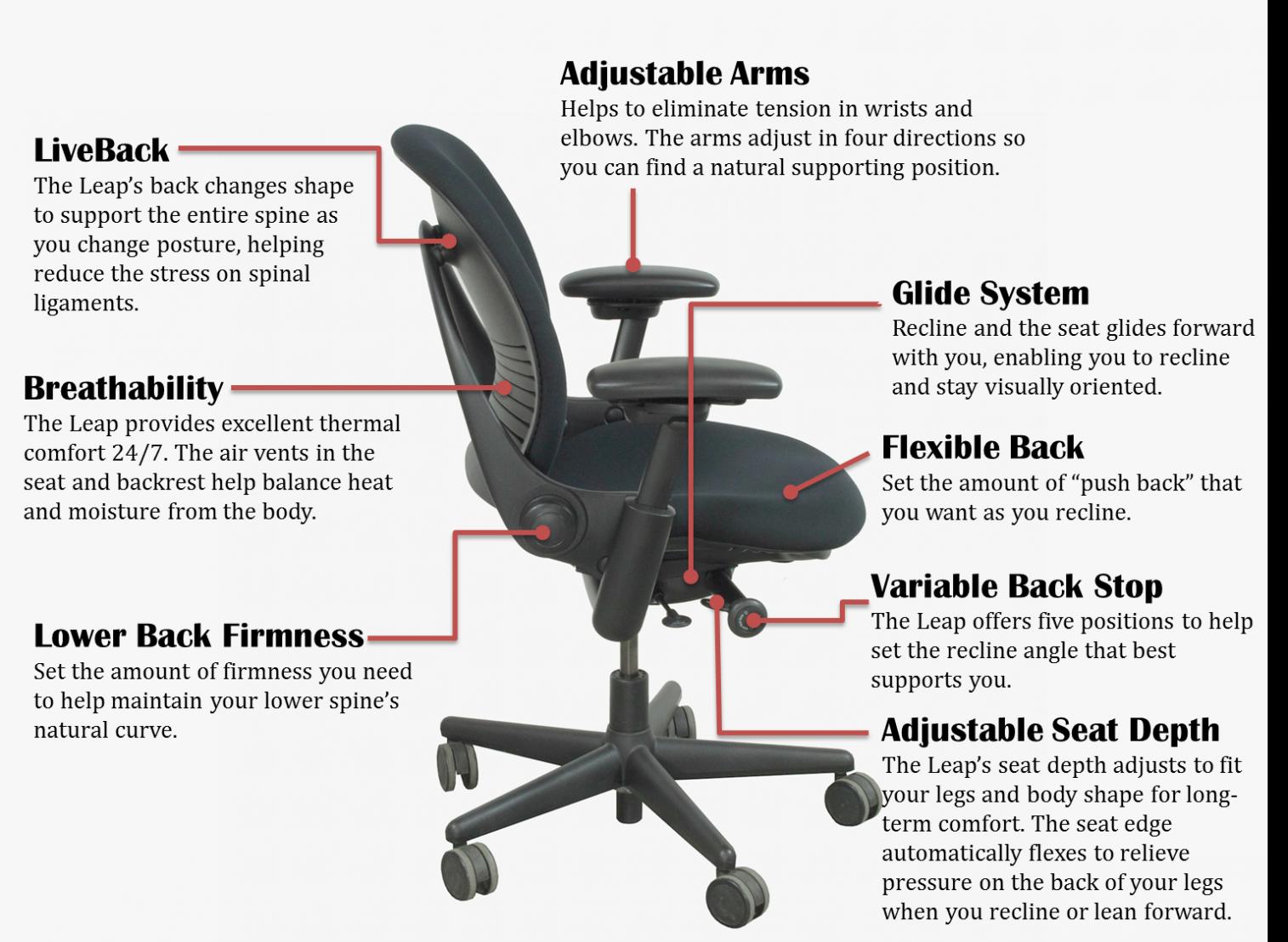 wheelchair names margaritaville beach chairs pin oleh luciver sanom di desk exclusive ideas chair