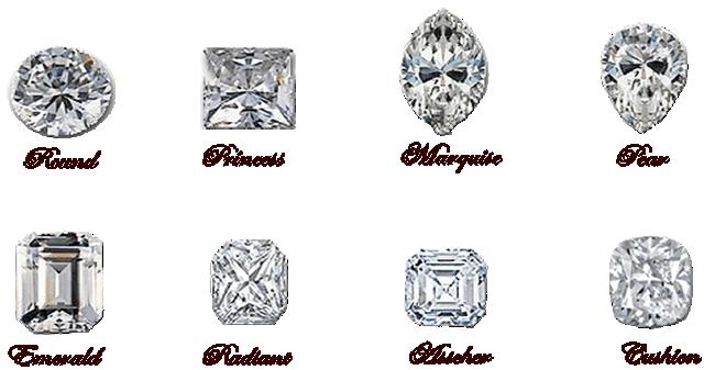 Diamond Type – Jewelry