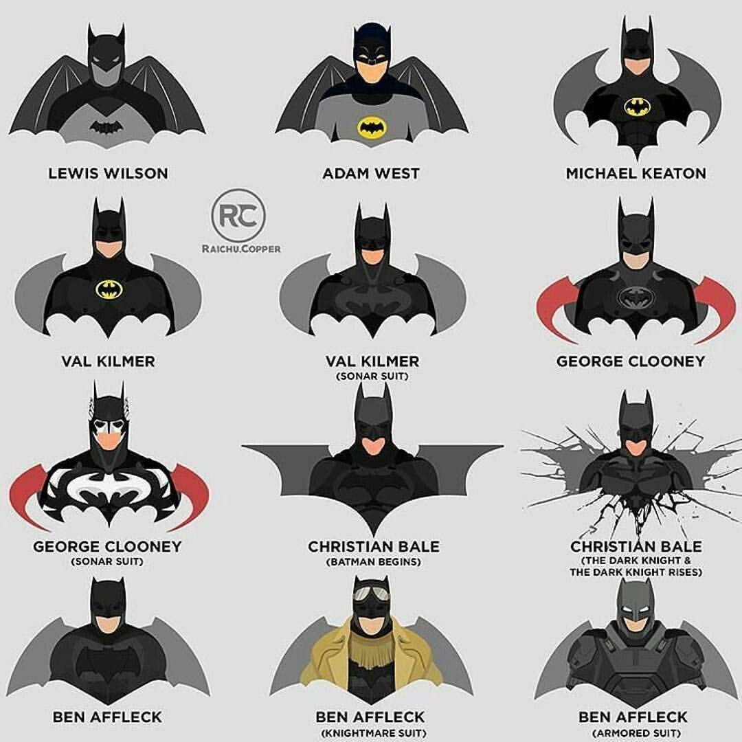 Batman Evolution Com Imagens Tatuagem Do Batman Arte Batman