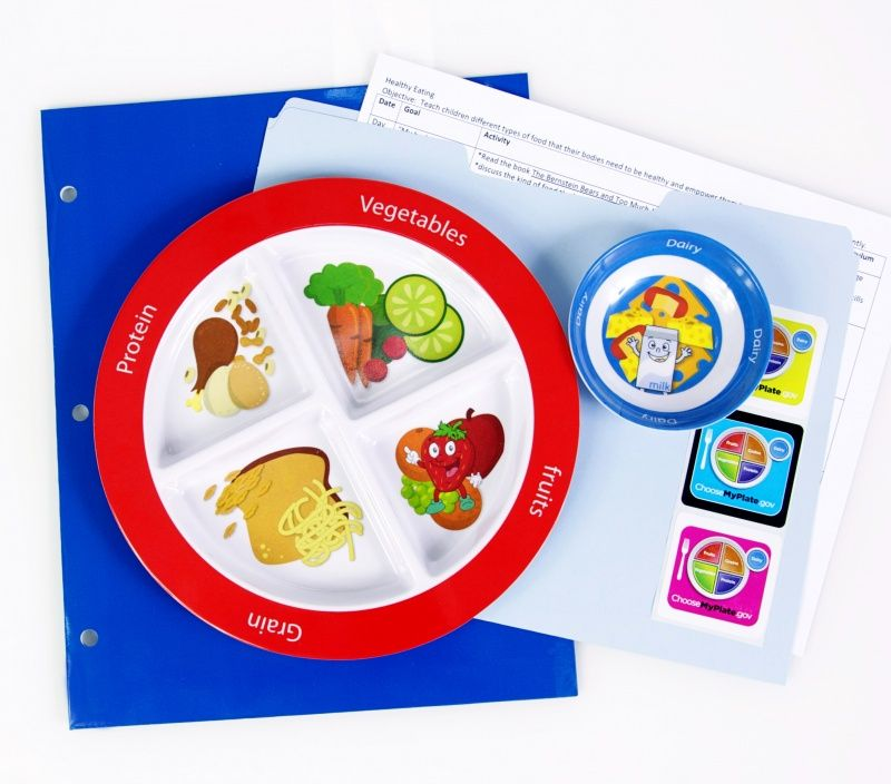 MyPlate Divided Kids Plate with Lesson Plan Kids