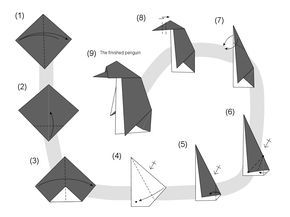 Oragami Penguin Diagram