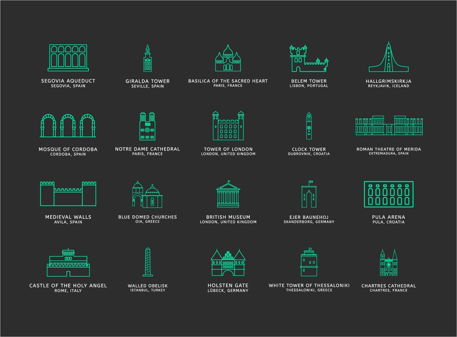 Let's Travel The World: 100 Trendy Touristic Icons [Freebie